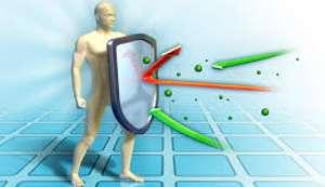 Повышение иммунитета беря во внимание полезные свойства куркумы
