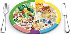 здоровое питание - меню на неделю
