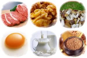 Побочные эффекты от недостатка или избытка никотиновой кислоты