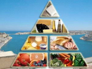 По какому принципу строится меню средиземноморской диеты для похудения
