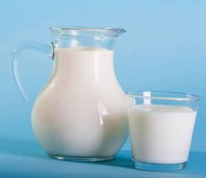 Сведения о калорийности молока различной жирности