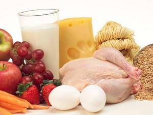 """Где можно найти таблицу """"Аминокислоты в продуктах питания"""""""