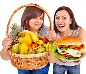 Польза и вред продуктов питания с высоким гликемическим индексом
