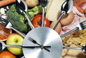 Каково меню на месяц дробного питания для похудения