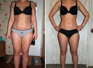 Каковы отзывы похудевших на кефирную диету и их результаты