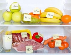 калорийность разных продуктов