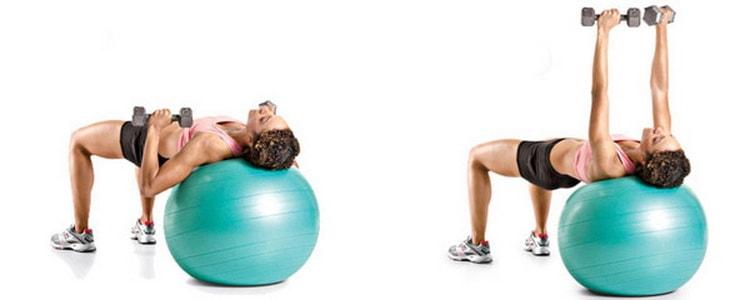 упражнение жим гантелей на фитболе