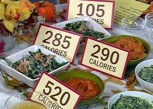 как определить калорийность готовых блюд