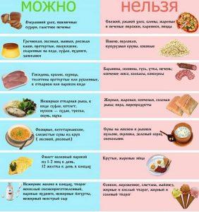 Диета «Стол № 10»: особенности лечебного питания