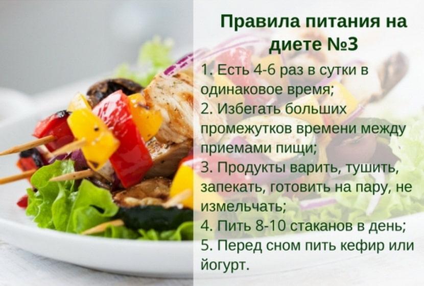 Рецепты При Диете 3. Диета «Стол 3»: особенности лечебного питания при хронических заболеваниях кишечника и запорах