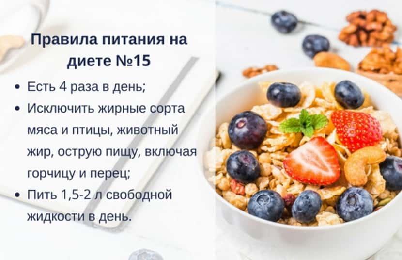 диета стол номер 15