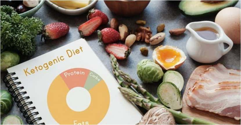 Кето-диета для похудения: основные правила и меню на неделю для женщин