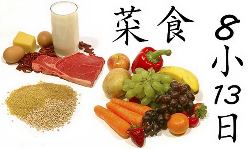 Китайское Питание И Диеты. Что едят китайцы в повседневной жизни