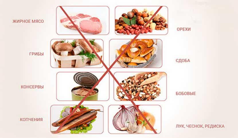 диета при гепатите с что можно кушать